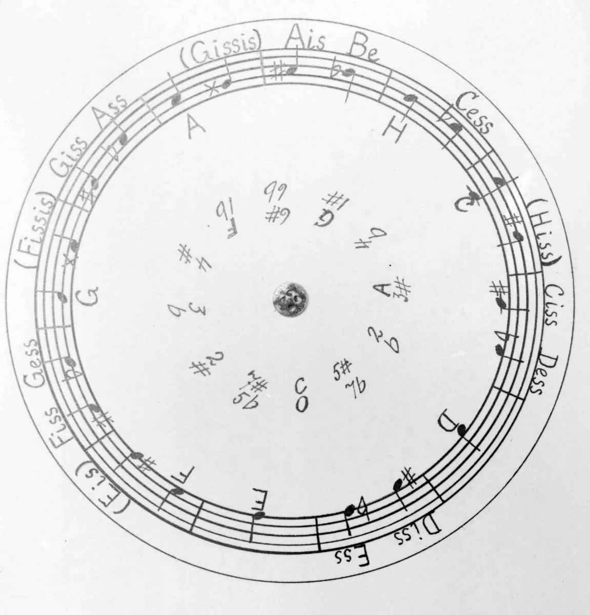 Musikkprogram. Note og dur og moll.