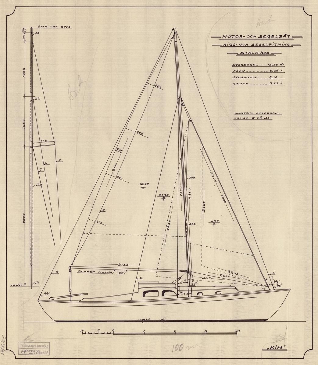 Rigg och segelritning, till det alternativa utseendet