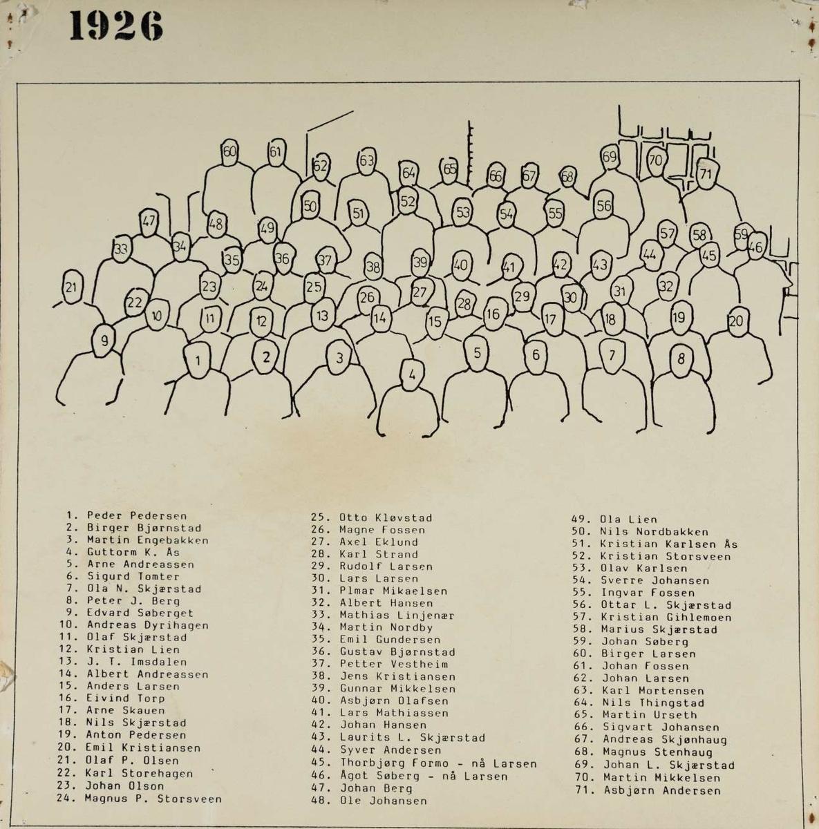GR: 71 ARBEIDERE, KLEVFOS PAPIRFABRIKK, KLEVFOS CELLULOSE &PAPIRFABRIK A/S, ÅDALSBRUK Se Lautin 1976 side 153 for navn: side152. Dubb: 415-1810. 1. REKKE F. V. PEDER PEDERSEN, BIRGER BJØRNSTAD, MARTIN ENGEBAKKEN, GUTTORM K. ÅS, ARNE ANDREASSEN, SIGURD TOMTER, OLA N. SKJÆRSTAD, PETER J. BERG. 2 REKKE F. V. EDVARD SØBERGET, ANDREAS DYRIHAGEN, OLAF SKJÆRSTAD, KRISTIAN LIEN, J. T. IMSDALEN, ALBERT ANDREASSEN, ANDERS LARSEN, EIVIND TORP, ARNE SKAUGEN, NILS SKJÆRSTAD, ANTON PEDERSEN, EMIL KRISTIANSEN. 3. REKKE F. V. OLAF P. OLSEN, KARL STOREHAGEN, JOHAN OLSON, MAGNUS P. STORSVEEN, OTTO KLØVSTAD, MAGNE FOSSEN, AXEL EKLUND, KARL STRAND, RUDOLF LARSEN, LARS LARSEN, POLMAR MIKAELSEN, ALBERT HANSEN, 4. REKKE F. V. MATHIAS LINJENÆR, MARTIN NORDBY, EMIL GUNDERSEN, GUSTAV BJØRNSTAD, PETTER VESTHEIM, JENS KRISTIANSEN, GUNNAR MIKKELSEN, ASBJØRN OLAFSEN, LARS MATHIASSEN, JOHAN HANSEN, LAURITS L. SKJÆRSTAD, SYVER ANDERSEN, TORBJØRG FORMO G. LARSEN, ÅGOT SØBERG G. LARSEN. 5. REKKE F. V. JOHAN BERG, OLE JOHANSEN, OLA LIEN, NILS NORDBAKKEN, KRISTIAN KARLSEN ÅS, KRISTIAN STORSVEEN, OLAV KARLSEN, SVERRE JOHANSEN, INGVAR FOSSEN, OTTAR L. SKJÆRSTAD, KRISTIAN GIHLEMOEN, MARIUS SKJÆRSTAD, JOHAN SØBERG. 6. REKKE F. V. BIRGER LARSEN, JOHAN FOSSEN, JOHAN LARSEN, KARL MORTENSSEN, NILS THINGSTAD, MARTIN URSETH, SIGVART JOHANSEN, ANDREAS SKJØNHAUG, MAGNUS STENHAUG, JOHAN L. SKJÆRSTAD, MARTIN MIKKELSEN, ASBJØRN ANDERSEN.  Løten.